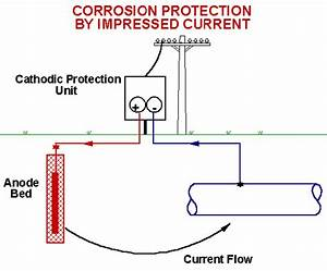 24 8  Electrochemical Corrosion