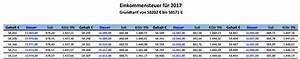 Steuererklärung Kostenlos Berechnen : einkommensteuertabelle 2018 grundtabelle pdf download kostenlos ~ Themetempest.com Abrechnung
