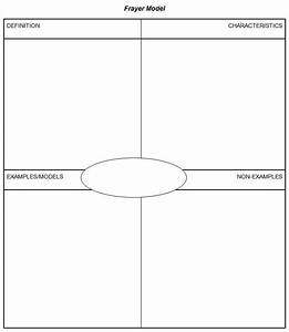 Blank Frayer Model Template 12 Facts About Blank Frayer