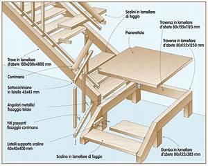 Scala in legno fai da te Bricoportale: Fai da te e bricolage