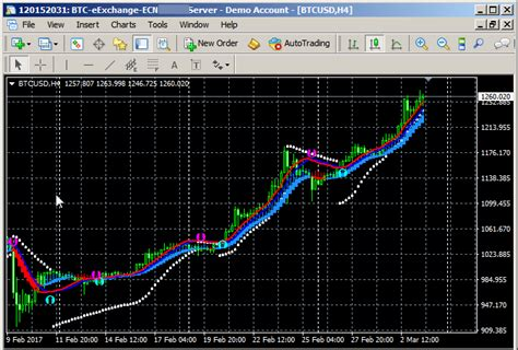 mt4 bitcoin forex and stock encyclopedia bitcoin price trend
