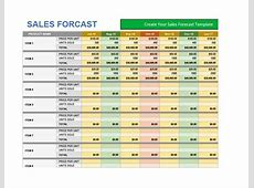 39 Sales Forecast Templates & Spreadsheets Template Archive