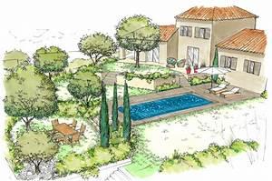 Jardin Dessin Couleur : cci hautes alpes ~ Melissatoandfro.com Idées de Décoration