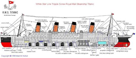 titanic deck plans discovery channel lessons learned from the titanic a simple floor plan