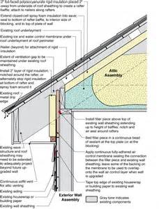 Insulating A Cathedral Ceiling Building Science by Spray Foam On Roof Sheathing Popular Roof 2017