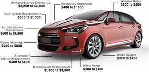 Vehicle Protection Plans  Auto Repair Coverage Plans