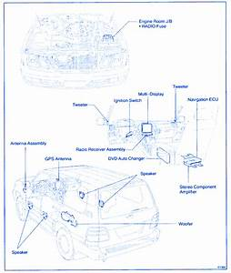 2003 Lexus Lx 470 Fuse Box Diagram
