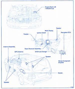2003 Lexus Lx 470 Fuse Box Diagram Wiring Diagram Fix Fix Lechicchedimammavale It