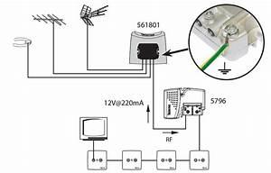 Impianti di antenna TV SAT Digitale terrestre :: Amplificatori di antenna :: Amplificatore da