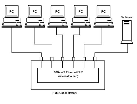 100base T Wiring Diagram by Cis 304 Exploring Ethernet Specifications
