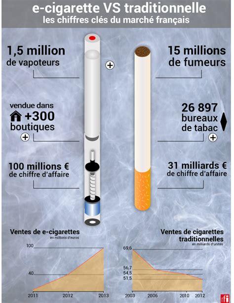ecigarette vs cigarette