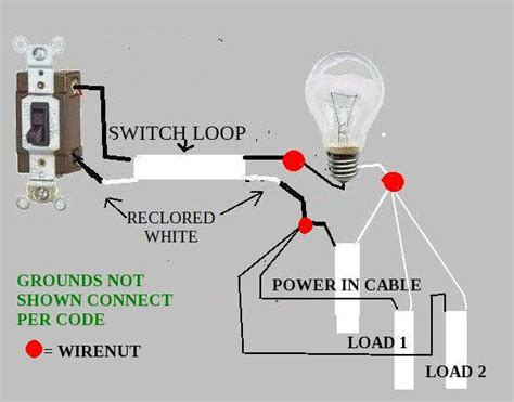 Lights Receptacles Same Circuit New Wiring