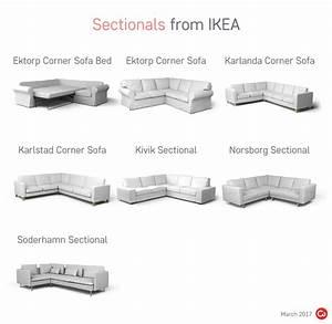 ikea sofa names ikea sofa names how to order a comfort With sectional sofa names