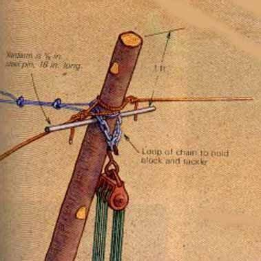 understanding gin pole rigging timber frame joinery