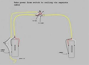 Ceiling fan light switch wiring : Ceiling fan light dimmer switch wiring diagram get free