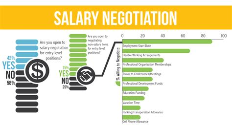 Salary Negotiation It's Not Always About Money. Nurse Manager Or Nurse Administrator Job Template. Job Skill Examples For Resumes Template. Technology Argumentative Essay Topics Template. Business Plan Template Word. Tri Fold Invitation Template. Sample Of Report Format Spm 2017. Sample Grant Proposal For Youth Program. November 2018 Calendar With Holidays Template