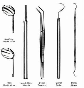 Basic Dental Instruments | Intelligent Dental