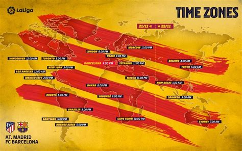 When and where to watch Atlético Madrid v Barça