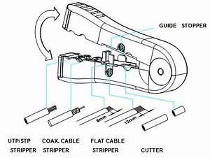 cat6 plug wiring diagram cat6 wiring guide wiring diagram With cable wiring diagram likewise cat 6 cable wiring diagram besides cat 6