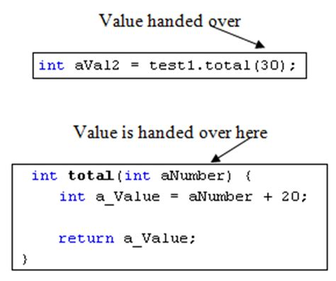 java mathceil return integer method header