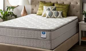 faqs about box spring mattresses overstockcom With do mattresses come with box springs