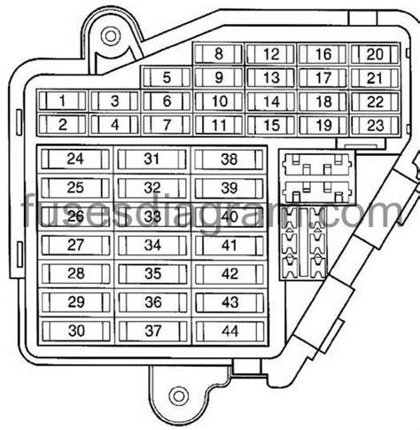 Audi A6 Rear Fuse Box by Fuse Box Audi A6 C6