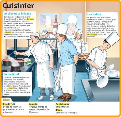 autour de la gastronomie cuisinier fiche du métier