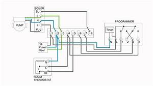 Central Heating Electrical Wiring - Part 3 - Y Plan