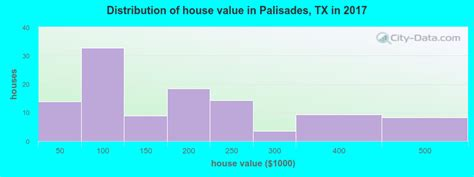 Dmv insurance codes and company contacts. Palisades, Texas (TX 79118) profile: population, maps, real estate, averages, homes, statistics ...