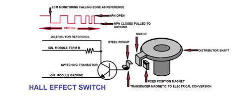 Effect Distributor Wiring Diagram by Effect Distributor Wiring Diagram Wiring Library