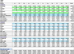 Planmagic business 110 for Yearly sales forecast template