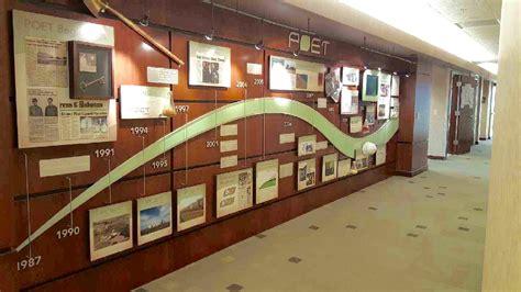 Company History Wall - Creative Surfaces blog