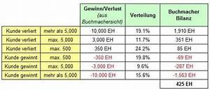 Gewinn Verlust Rechnung : warum sperren buchmacher kundenkonten bzw limitieren die eins tze ~ Themetempest.com Abrechnung