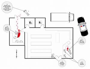 Crime Scene Investigation  U0026 Forensics Software