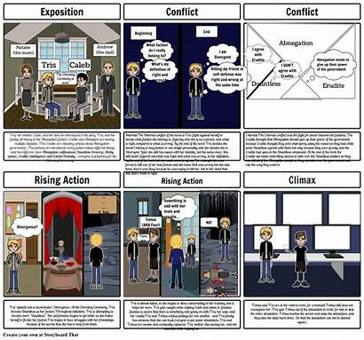 Divergent Storyboards Storyboard