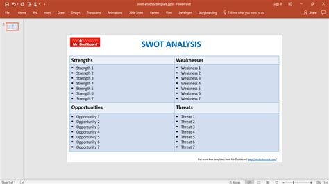 Swot Analysis Template Swot Analysis Template Exles And Definition Mr Dashboard