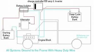 Rv Battery Converter Charger Wiring Diagram