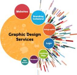 graphic design graphic designing company graphic design services
