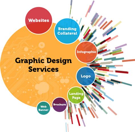 web design services inqsys technology delivers outstanding graphic design