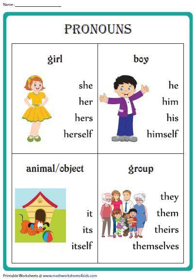 pronoun worksheets  examples learning english