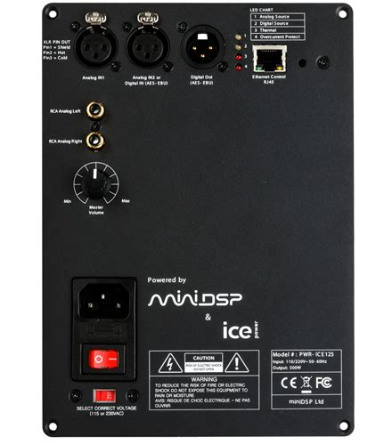 plate amplifiers pwr ice