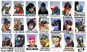 Overwatch Character List Revised Overwatch Know Your
