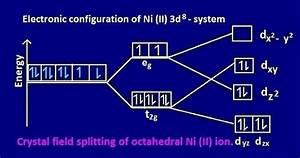 Ni  Nh3 6 2 Paramagnetic While  Ni  Cn  6 4