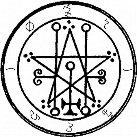 Protection Symbols Against Demons From