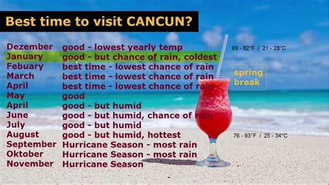 Best Time To Get When Is The Best Time To Visit Cancun Mexico