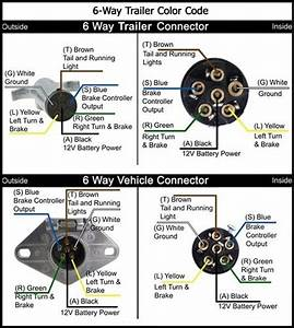 Trailer Light Cable Wiring Harness 100ft Spools 14 Gauge 7