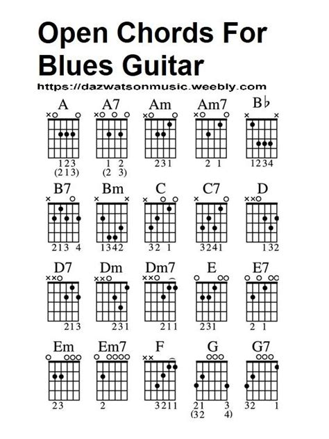 These easy chord based songs are a great way to practice your strumming and rhythm skills. easy blues chords for guitar | Guitar chords, Guitar songs for beginners, Blues guitar lessons
