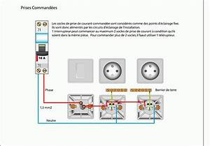 Montage Prise Electrique : le montage electrique de plusieurs prises command es schema electrique ~ Melissatoandfro.com Idées de Décoration