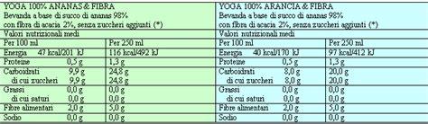 tabelle di composizione chimica e valore energetico degli alimenti 187 tabella valori nutrizionali frutta