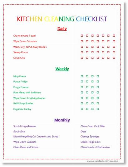 Checklist Kitchen Cleaning Daily Weekly Monthly Sheet